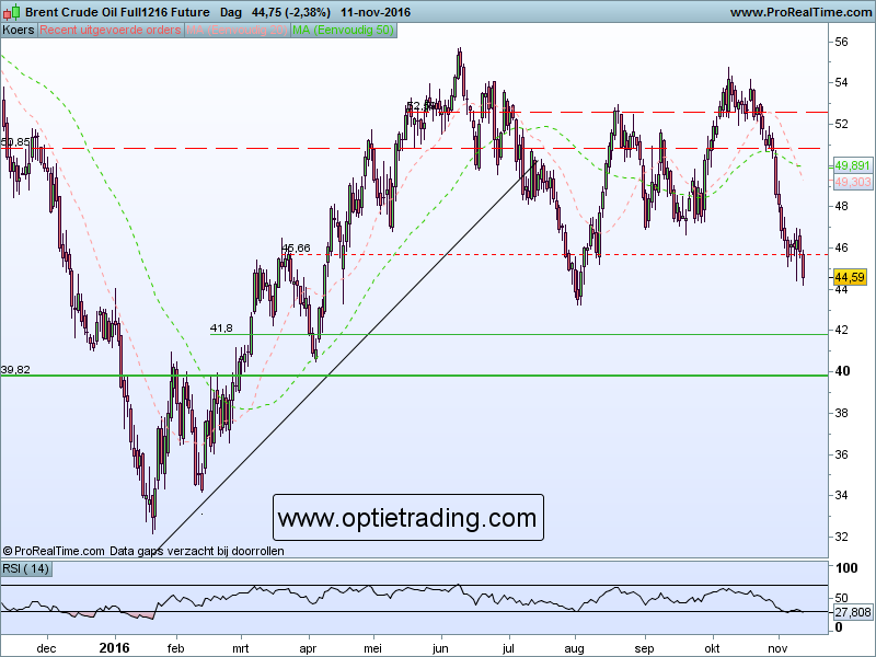 brent-crude-oil-full1216-future